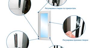 Отрегулировать пластиковые окна своими руками фото