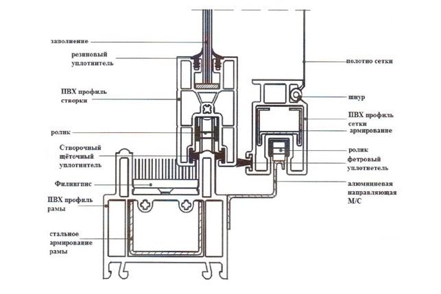 Монтаж угловых соединений сдвижных балконных окон..