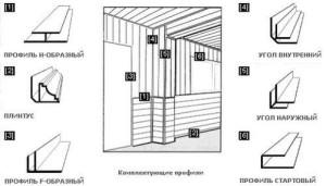 Обшивка балкона мдф панелями, отделка лоджии панелями мдф фото