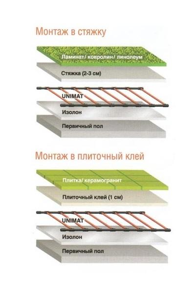 Шумоизоляцию красноярск-куплю