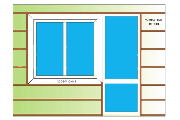 Как обшить балкон панелями пвх.