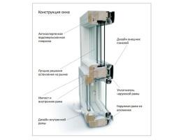 Деревянно алюминиевые окна, дерево алюминиевые окна цены, фото, отзывы