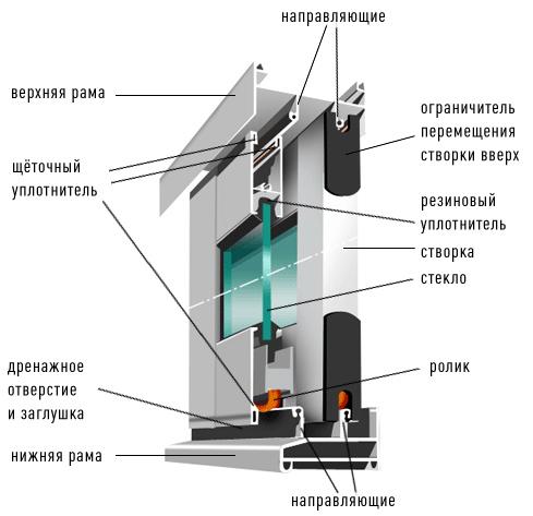 Остекление балкона из алюминиевого профиля своими руками фото 568