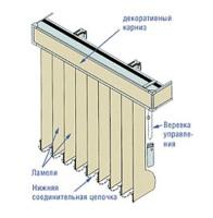 Эскиз устройства вертикальных жалюзи
