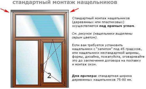 Нащельники на окна пвх что это такое и их установка