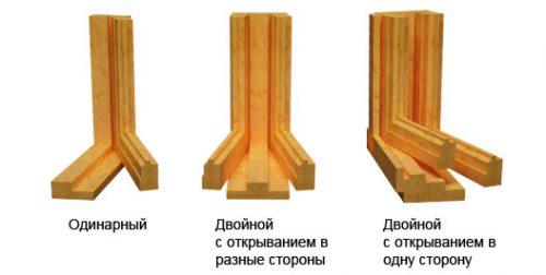 Как сделать раму для окна своими руками фото 769