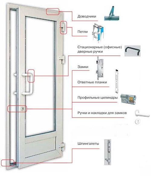 Фурнитура для балконной пластиковой двери