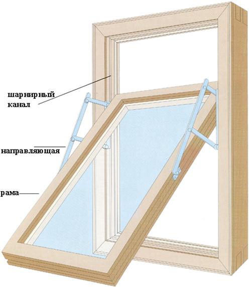 Раздвижное остекление балконов и лоджий, террас - рекомендац.