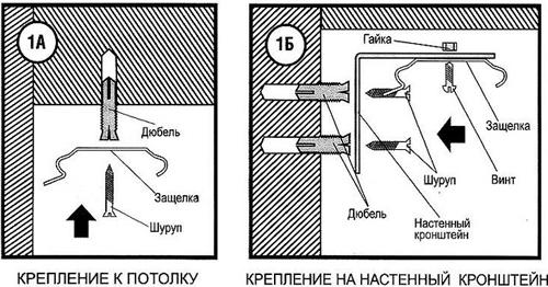 Как выполнить крепление жалюзи к потолку самостоятельно