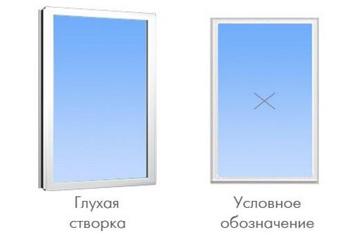 Особенности и виды глухого окна, интернет-магазины, торгующие глухими окнами, цена