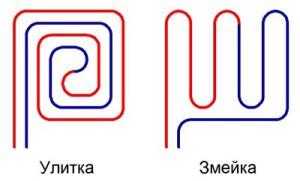 Варианты укладки трубы