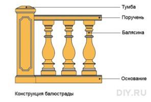 образец схема балюстрады