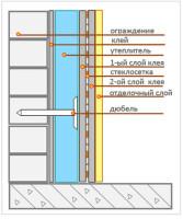 Вспененный полимер на балконе