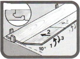Схема облицовки ламинатом
