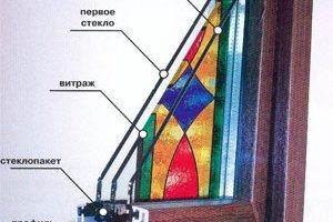 Витражное стекло в пластиковом профиле