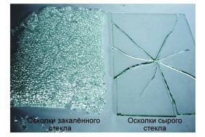 Перегородки из каленого стекла, цена