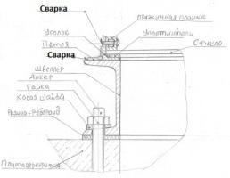 Конструкция зенитного фонаря