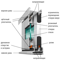 Сечение алюминиевого профиля