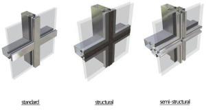 Профили Profilco RP 50  Standard, structural, semi-structural