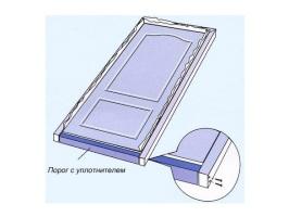 Если вы устанавливаете деревянную дверь со стеклом, а не полностью стеклянную, можете собрать ее вот так: вставив между дверью и коробкой картон