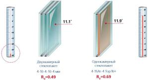 Пластиковые энергосберегающие окна