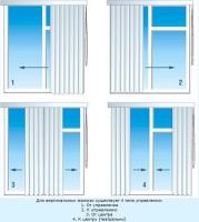 Варианты управления вертикальными жалюзи