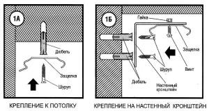 Различные виды установки вертикальных жалюзи