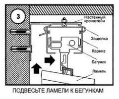 Монтаж ламелей