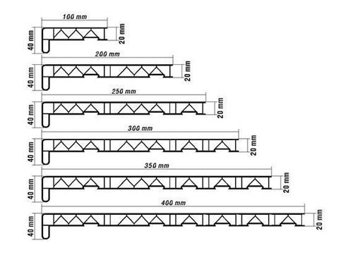 Размеры подоконников для пластиковых окон