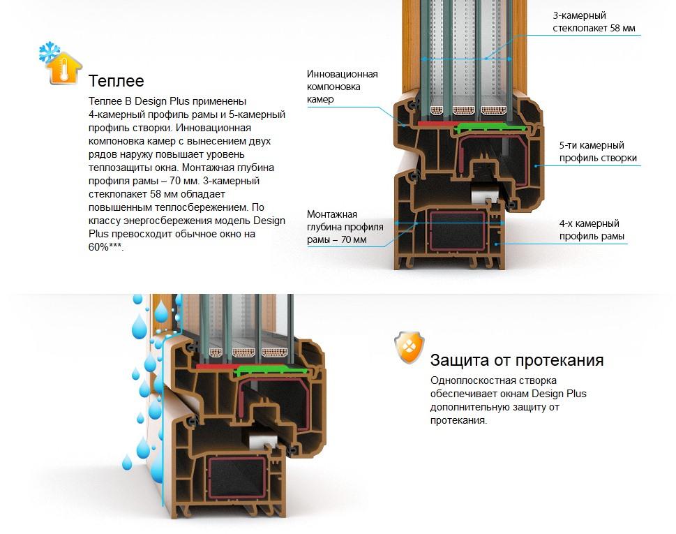 okna Dmitrov design h