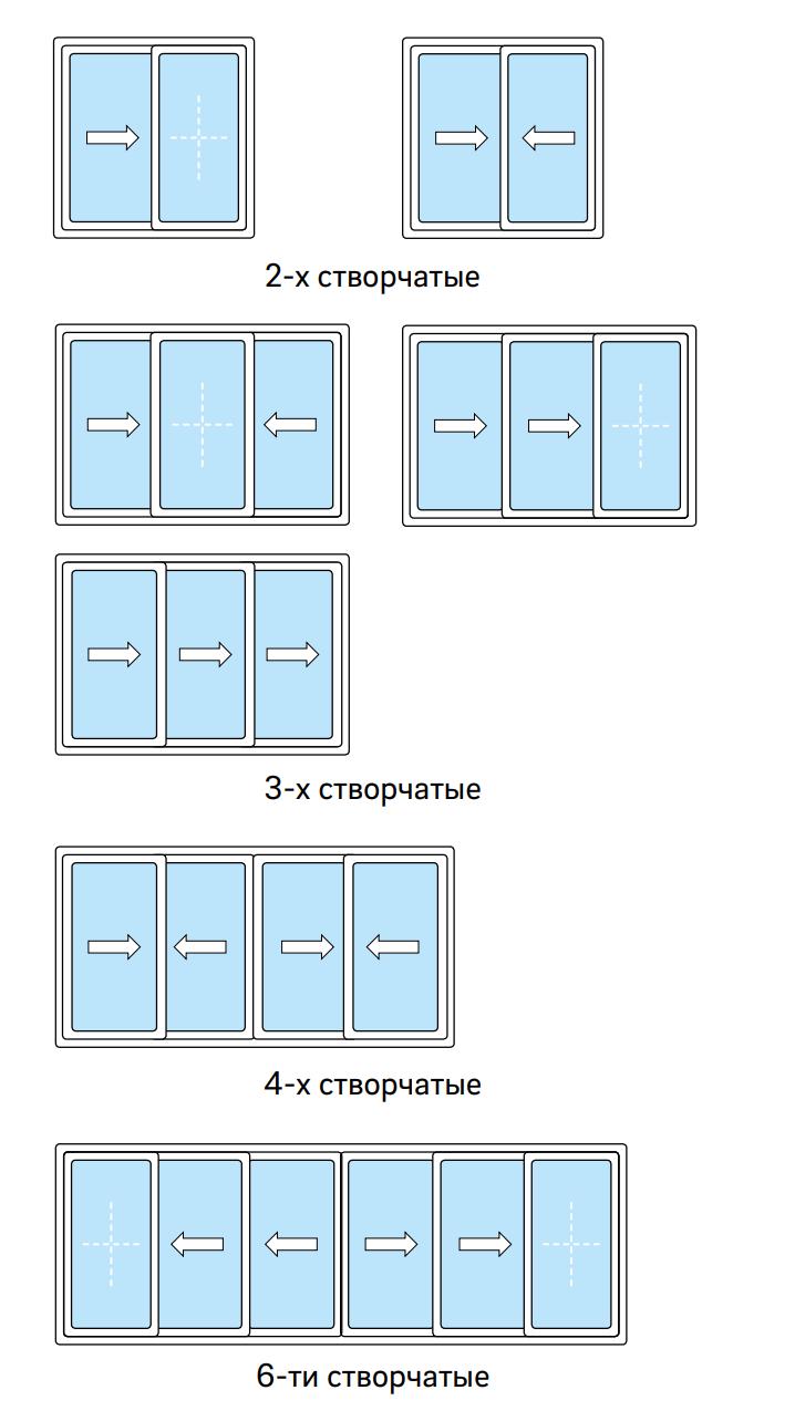 Euro-Design Slide