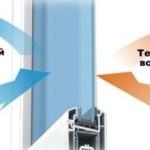 Определение теплопроводности стеклопакета