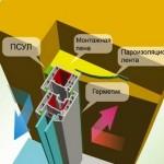 По ГОСТу 30971-2002 монтажный шов